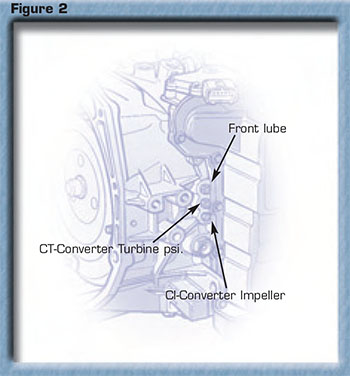 CD4E Transmission CT psi and Converter Impeller