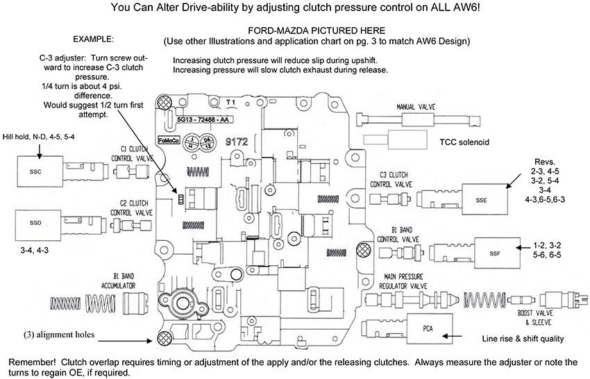 volkswagen 09g valve body
