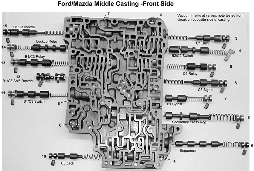 09g transmission valve body diagram | ford aod ... 48re valve body diagram aod valve body diagram #5
