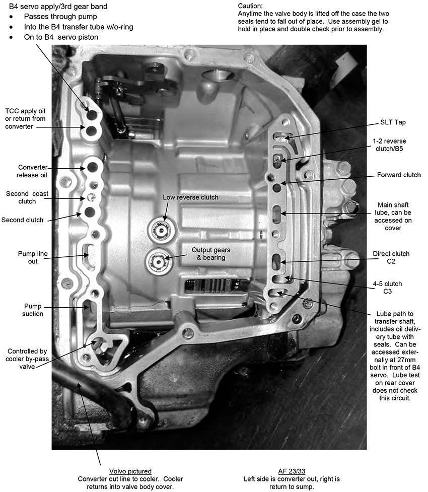 Sonnax Aw 55 50 Af23 33 Diagnosis And Valve Body Information