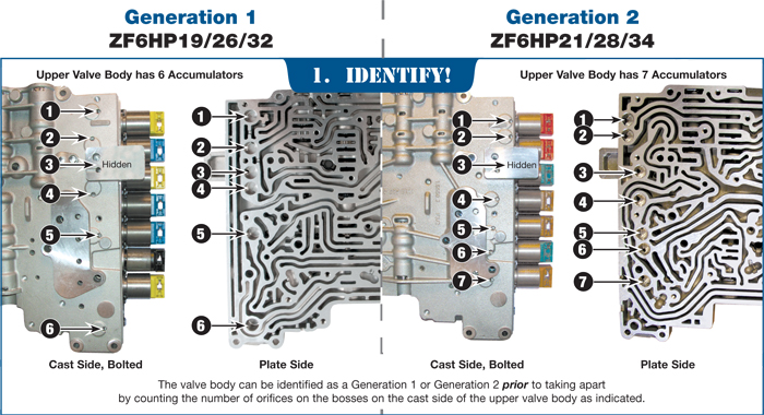46re valve body diagram layout pdf