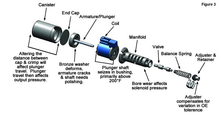 auma actuators wiring diagram auma actuator parts elsavadorla