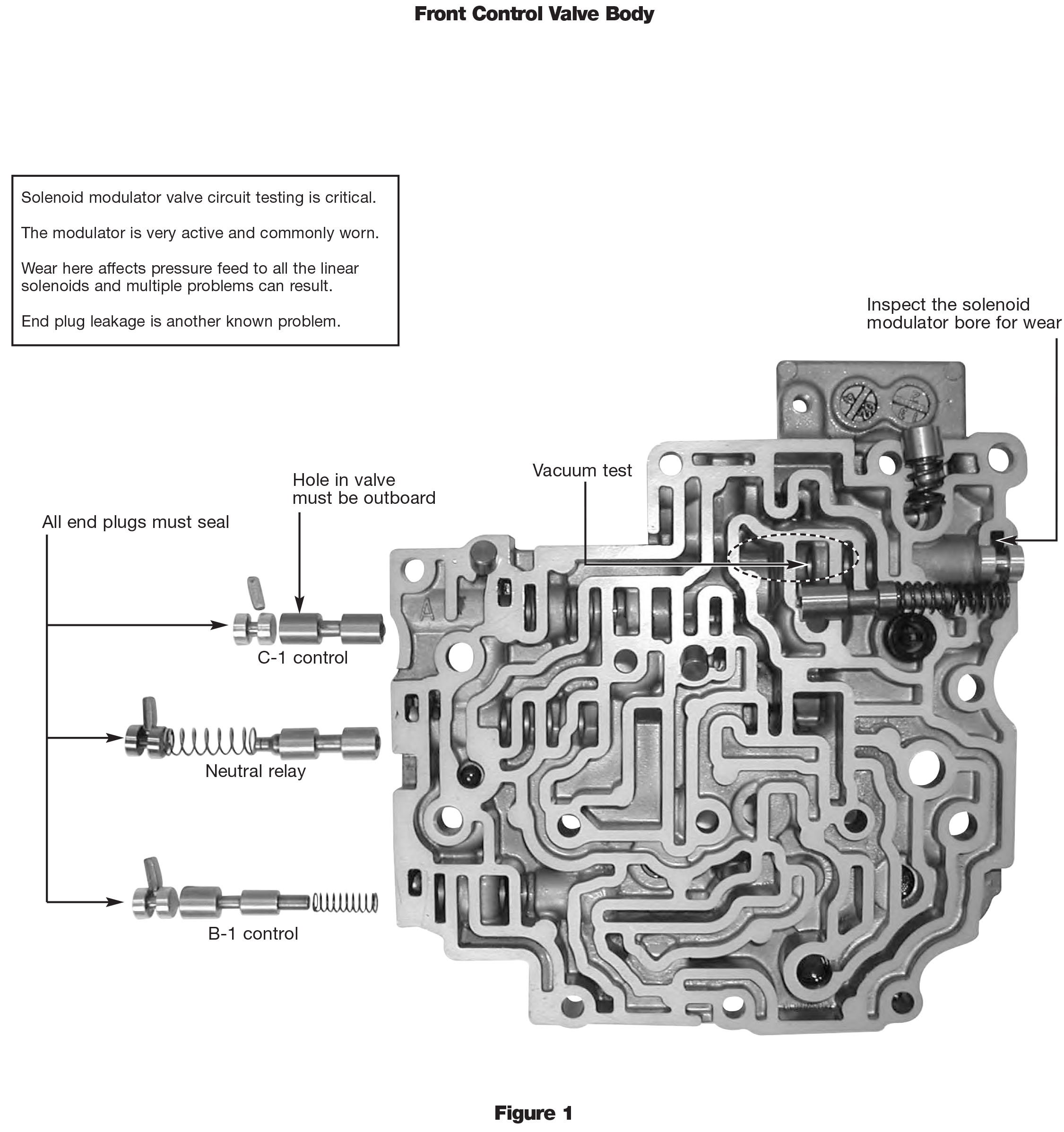 automatic transmission parts transmission parts sonnax