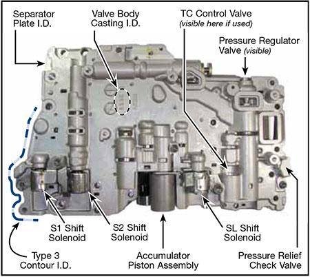 sonnax toyota a340e f identification guide rh sonnax com Toyota Land Cruiser Toyota Transmission V