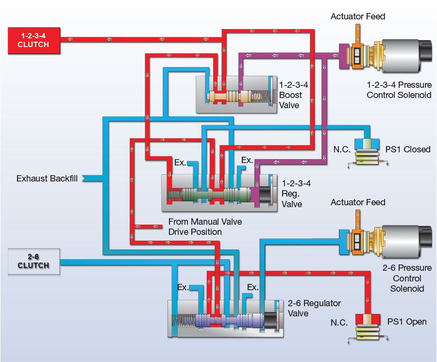 4 3 chevy oil flow diagram  4  free engine image for user