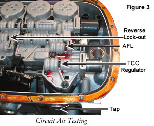figure3__2_ sonnax 5l40e 5l50 e isolating concerns re loss of reverse or tcc GM 4L60E Transmission at couponss.co