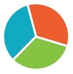A great web designer: SoGoSurvey : Online Survey Software, Herndon, VA