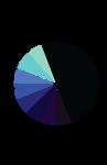 A great web designer: Spectrum Graphic Design, Saratoga Springs, UT