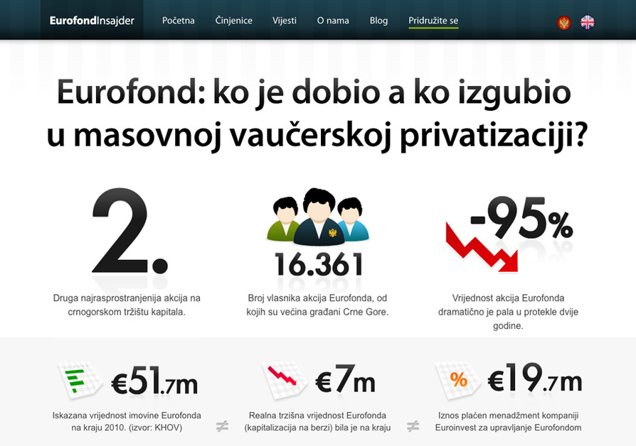 A great web design by Vukašin Stojkov, Belgrade, Serbia: