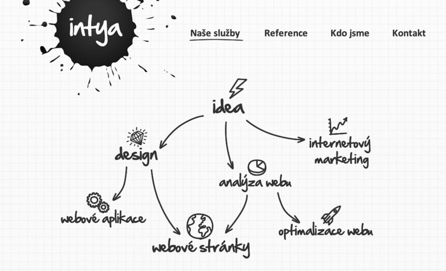A great web design by Tomas Ludvik Webdesigner, Prague, Czech Republic: