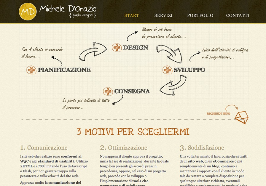 A great web design by Michele D'Orazio, Pisa, Italy: