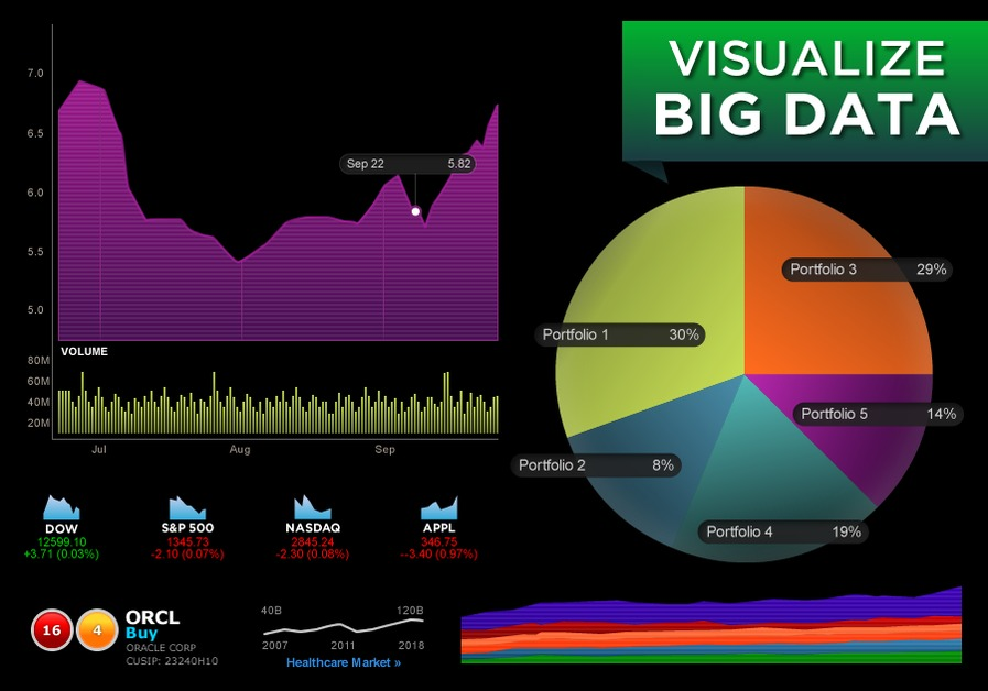 A great web design by Pure Experience Design, Boston, MA: