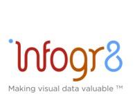 A great web design by infogr8, London, United Kingdom:
