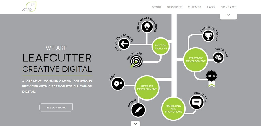 A great web design by Leafcutter Creative Digital, Sydney, Australia: