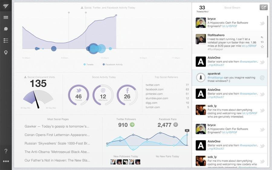 A great web design by Flek, New York, NY: Responsive Website, Web Application , Software , Django