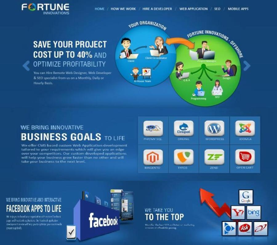 A great web design by Fortunesoft, Indianapolis, IN: