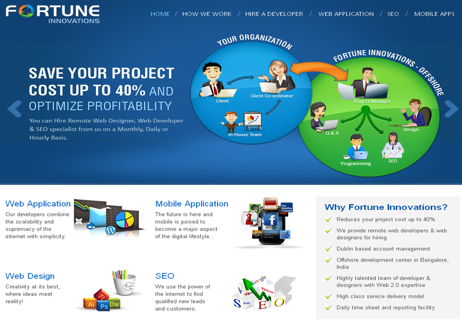 A great web design by Web Development Phoenix, Phoenix, AZ: