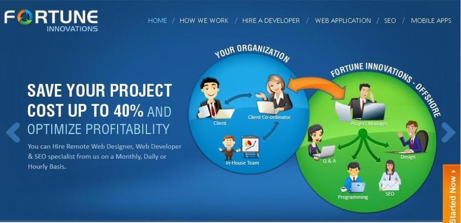 A great web design by Fortune Innovations Glasgow, Glasgow, United Kingdom: