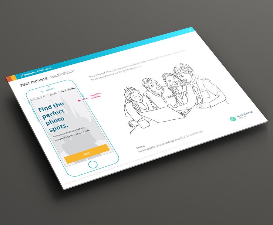 A great web design by Vagabonn, Los Angeles, CA: Mobile App , E-Commerce , Marketing , Design Only