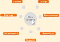 A great web design by Q2 Serves Infotech-web design agency, London, United Kingdom: