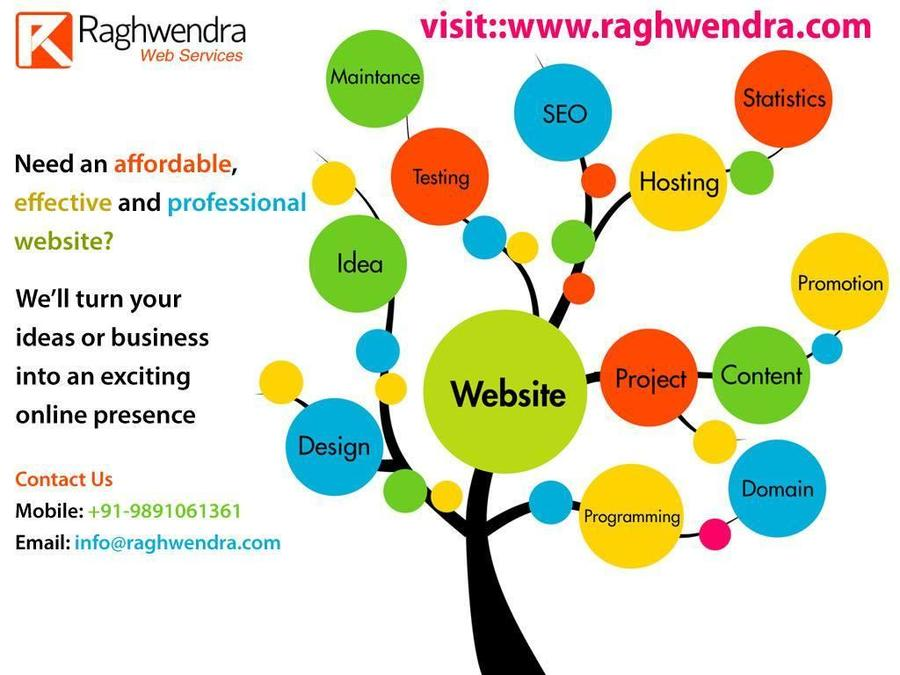 A great web design by Raghwendra Web Services, New Delhi, India: