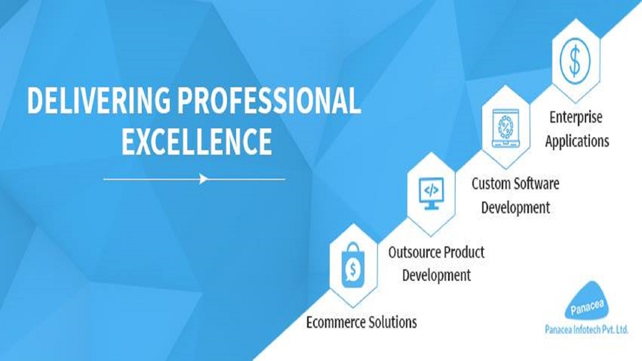 A great web design by Panacea Infotech Pvt. Ltd, Pune, India: Mobile App , E-Commerce , Software , Magento
