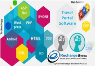 A great web design by Cyrus Recharge Solutions, Jaipur, India: