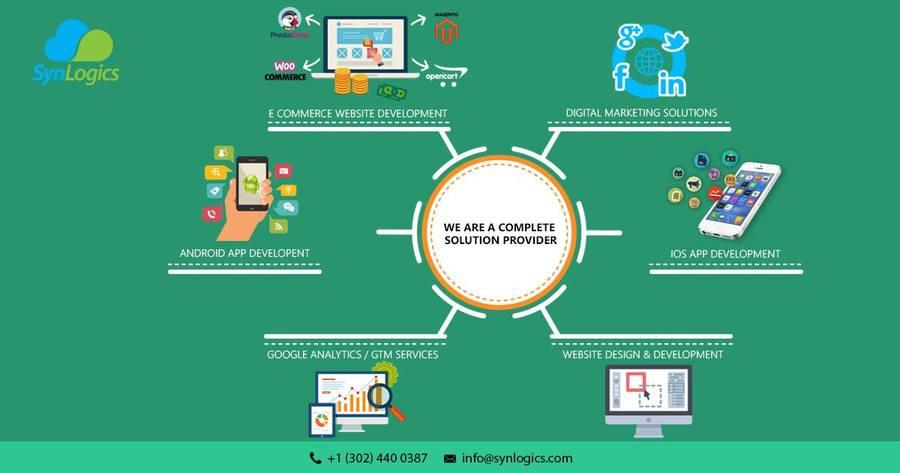 A great web design by SynLogics, Atlanta, GA: Website, Web Application , Software