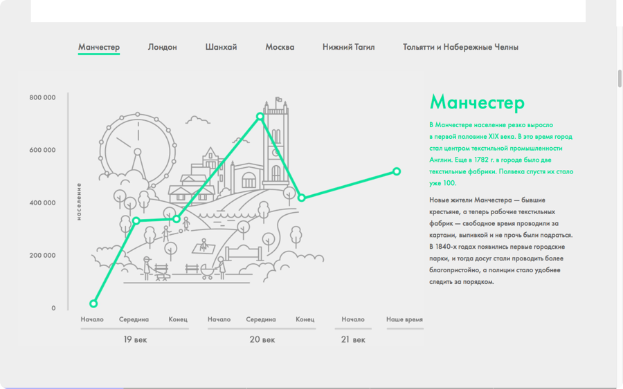 A great web design by Whitescape, Tallin, Estonia: Website, Web Application , Education , node.js