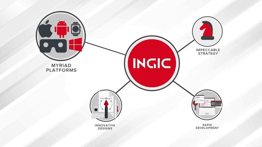 A great web design by INGIC, Dubai, United Arab Emirates: