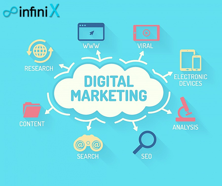 A great web design by InfiniX, Chennai, India: