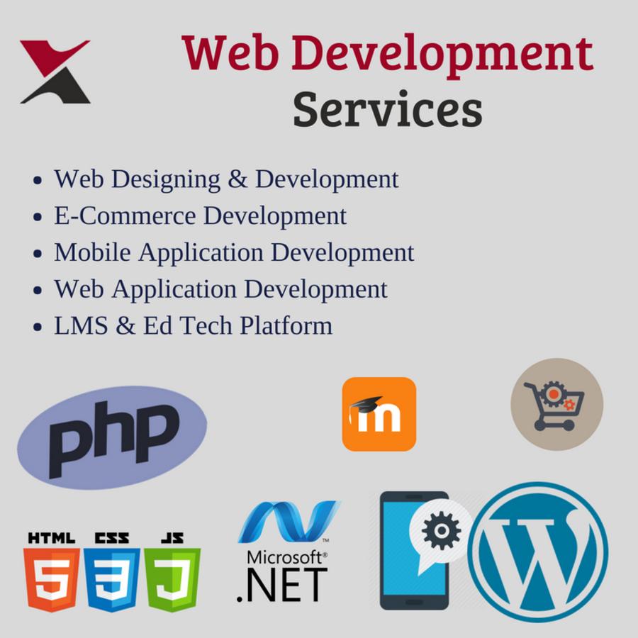 A great web design by Xornor Technologies Pvt. Ltd., Mohali, India:
