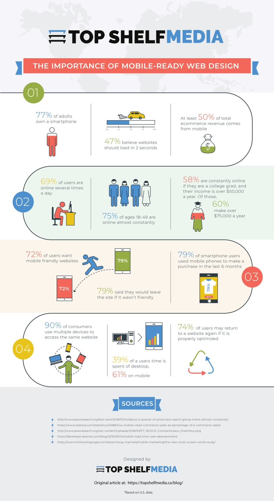 A great web design by Infographic Website, Calgary, Canada: