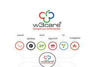 A great web design by W3care Technologies, Seattle, WA: