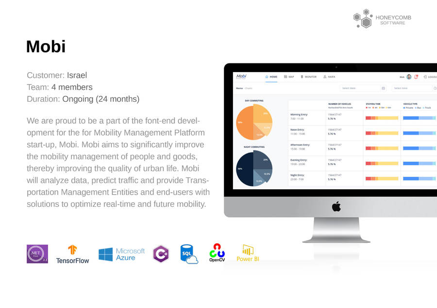 A great web design by Honeycomb Software, Lviv, Ukraine: