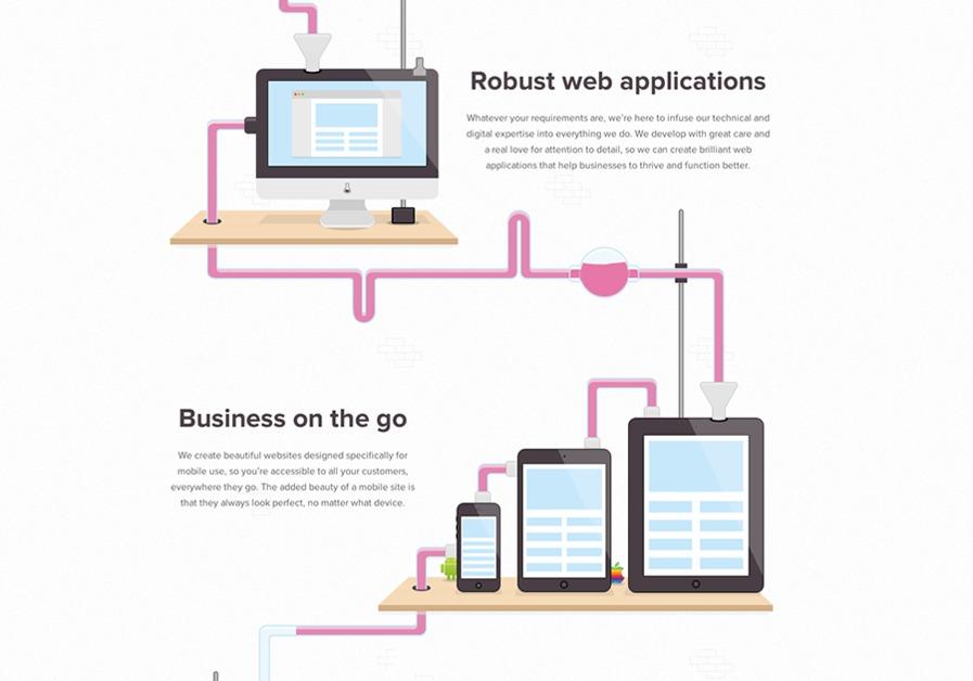A great web design by Si digital, Portsmouth, United Kingdom: