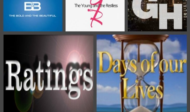 Daytime-soap-Soap-ratings