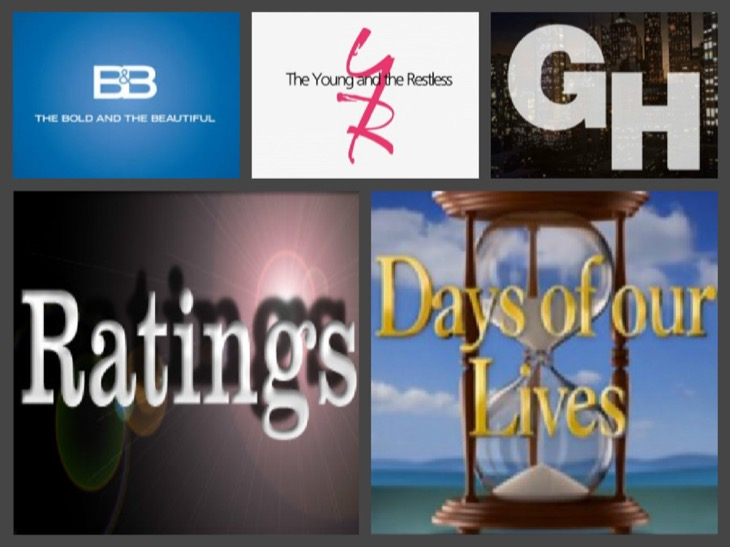 Soap Opera Christmas Pre=Emptions 2021 Soap Opera Ratings Week Of December 25 To 29 A Very Positive Week To Finish Out 2017 Especially For Cbs Soap Opera Spy