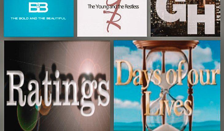 Daytime-soap-Soap-ratings121-2