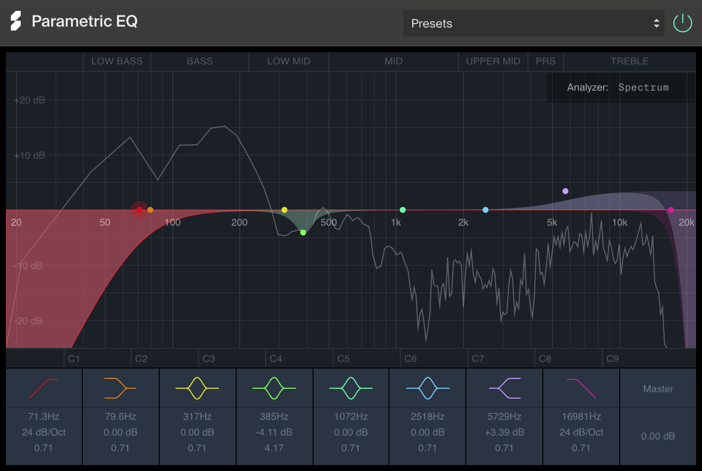 Soundation — Learn | How-to: Use the Parametric EQ