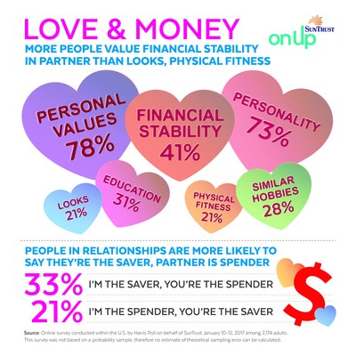 spender and saver relationship marketing