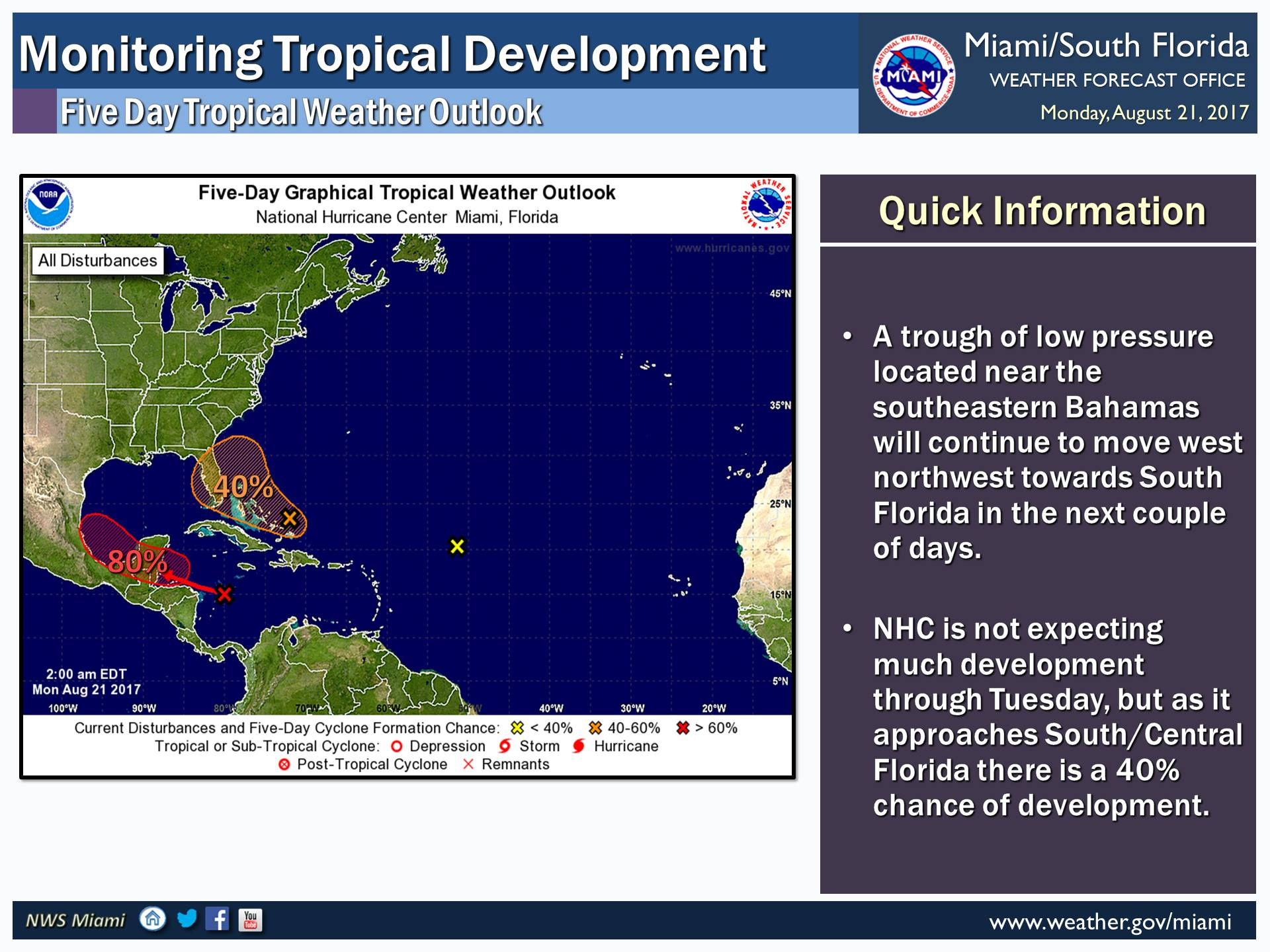 Weak tropical wave could affect Florida weather next week