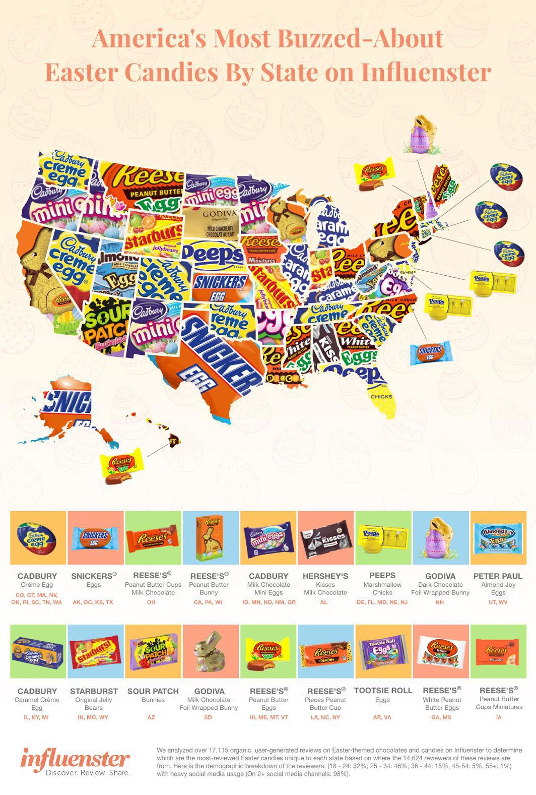Discover which easter candy your state is talking about video easter candy publicscrutiny Choice Image