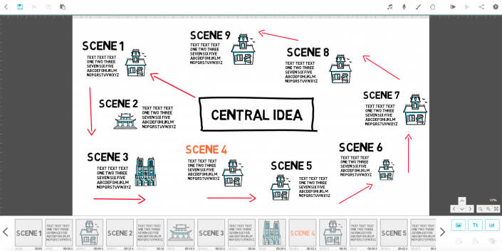 Centralized_style_video_layout