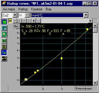 Программное обеспечение спектрометра МФС-8