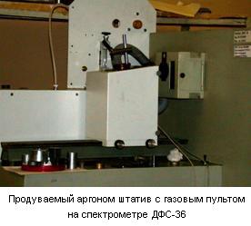 Продуваемый аргоном штатив с газовым пультом на спектрометре ДФС-36
