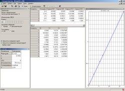 Программное обеспечение спектрофотометра СФ-2000