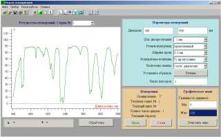 Программное обеспечение спектрофотометра СФ-56 (сканирование в выделенном диапазоне)