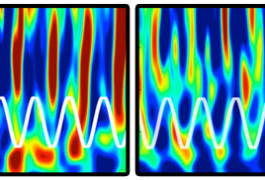 PAC a punch: The coupling of alpha waves (white) and gamma bursts (top, red) is different in individuals with autism (right) than in controls (left).
