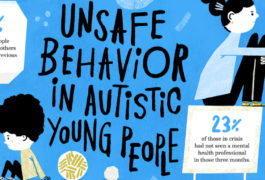 unsafe behavior in autistic young people